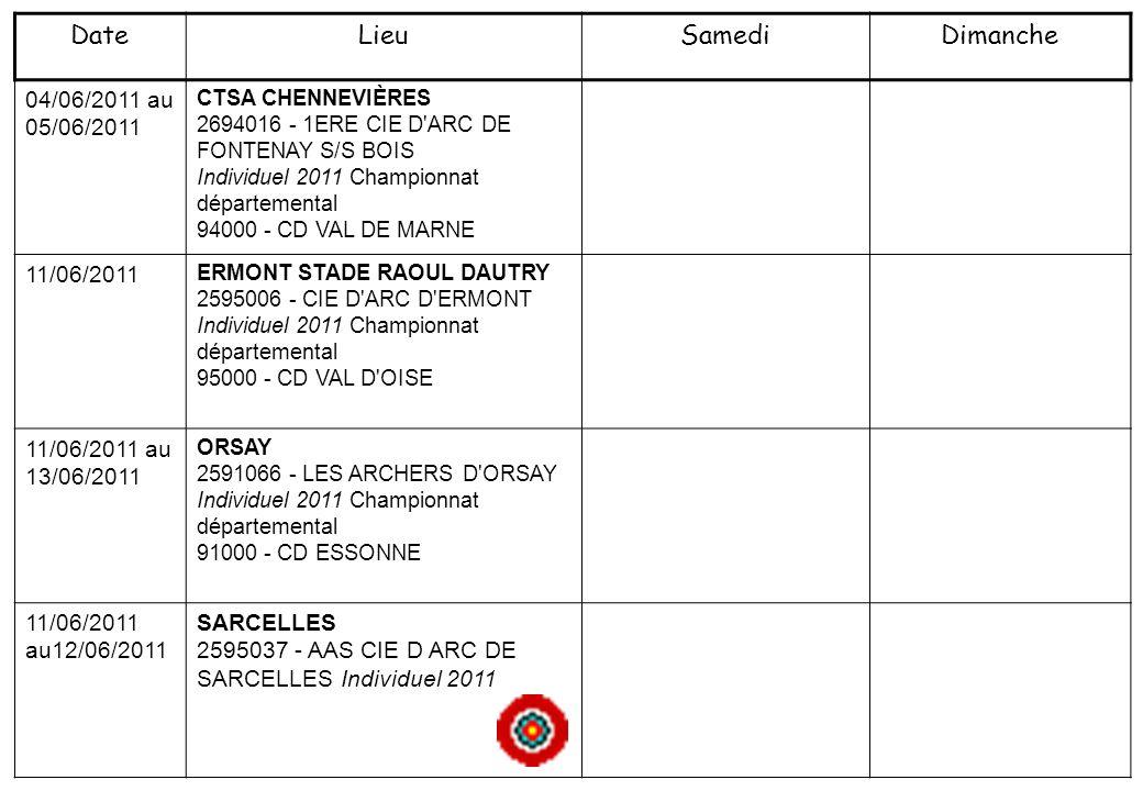 04/06/2011 au 05/06/2011 CTSA CHENNEVIÈRES 2694016 - 1ERE CIE D ARC DE FONTENAY S/S BOIS Individuel 2011 Championnat départemental 94000 - CD VAL DE MARNE 11/06/2011 ERMONT STADE RAOUL DAUTRY 2595006 - CIE D ARC D ERMONT Individuel 2011 Championnat départemental 95000 - CD VAL D OISE 11/06/2011 au 13/06/2011 ORSAY 2591066 - LES ARCHERS D ORSAY Individuel 2011 Championnat départemental 91000 - CD ESSONNE 11/06/2011 au12/06/2011 SARCELLES 2595037 - AAS CIE D ARC DE SARCELLES Individuel 2011 DateLieuSamediDimanche