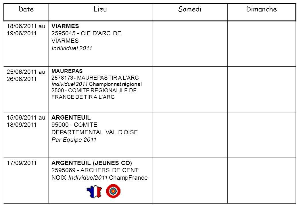 18/06/2011 au 19/06/2011 VIARMES 2595045 - CIE D ARC DE VIARMES Individuel 2011 25/06/2011 au 26/06/2011 MAUREPAS 2578173 - MAUREPAS TIR A L ARC Individuel 2011 Championnat régional 2500 - COMITE REGIONAL ILE DE FRANCE DE TIR A L ARC 15/09/2011 au 18/09/2011 ARGENTEUIL 95000 - COMITE DEPARTEMENTAL VAL D OISE Par Equipe 2011 17/09/2011 ARGENTEUIL (JEUNES CO) 2595069 - ARCHERS DE CENT NOIX Individuel2011 ChampFrance DateLieuSamediDimanche