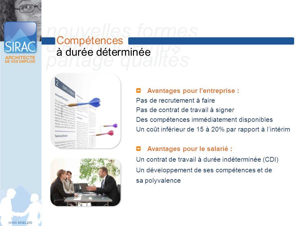 nouvelles formes demploi temps partagé qualités Compétences à durée déterminée www.sirac.pro Avantages pour l'entreprise : Pas de recrutement à faire
