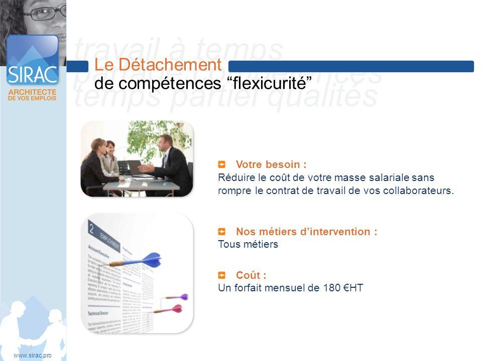 travail à temps partagé compétences temps partiel qualités Le Détachement de compétences flexicurité www.sirac.pro Votre besoin : Réduire le coût de v