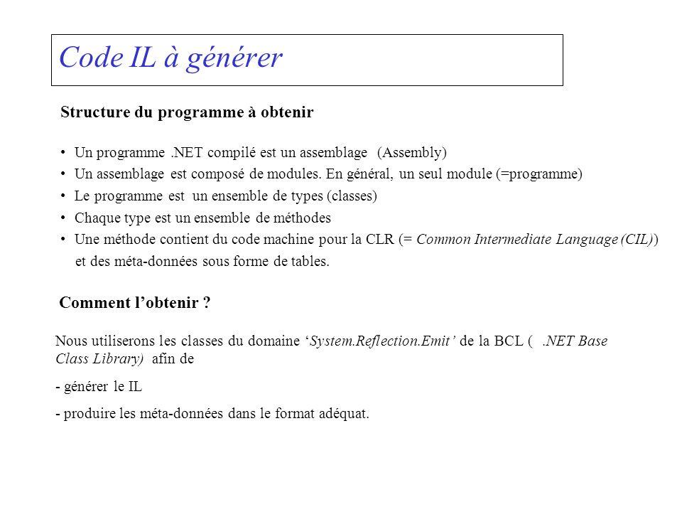 Code IL à générer Un programme.NET compilé est un assemblage (Assembly) Un assemblage est composé de modules. En général, un seul module (=programme)