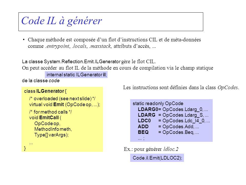 Code IL à générer Chaque méthode est composée dun flot dinstructions CIL et de méta-données comme.entrypoint,.locals,.maxstack, attributs daccès,... L