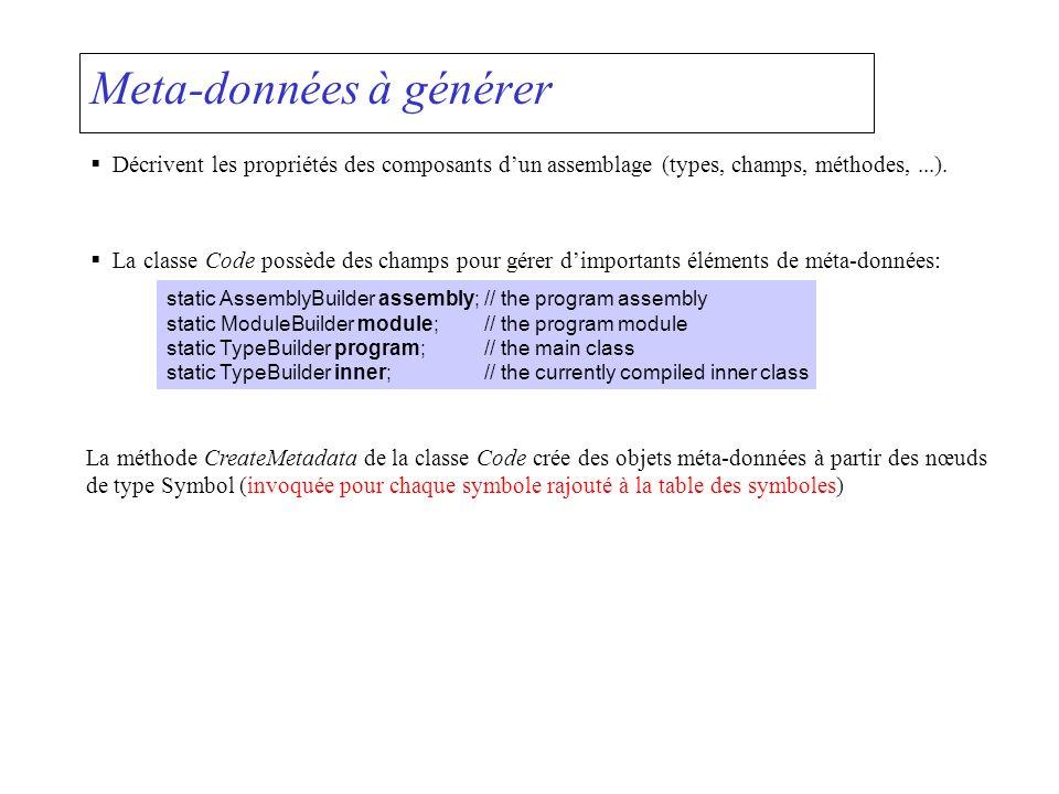 Meta-données à générer La méthode CreateMetadata de la classe Code crée des objets méta-données à partir des nœuds de type Symbol (invoquée pour chaqu