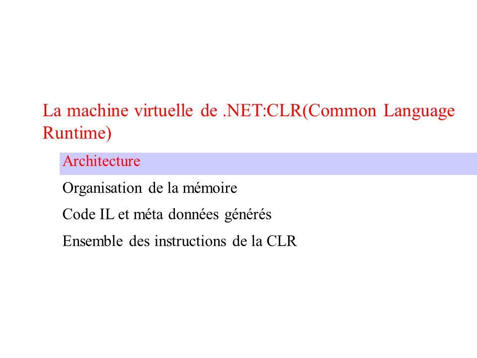 Ensemble des instructions de la CLR Manipulation de la pile pop..., val...
