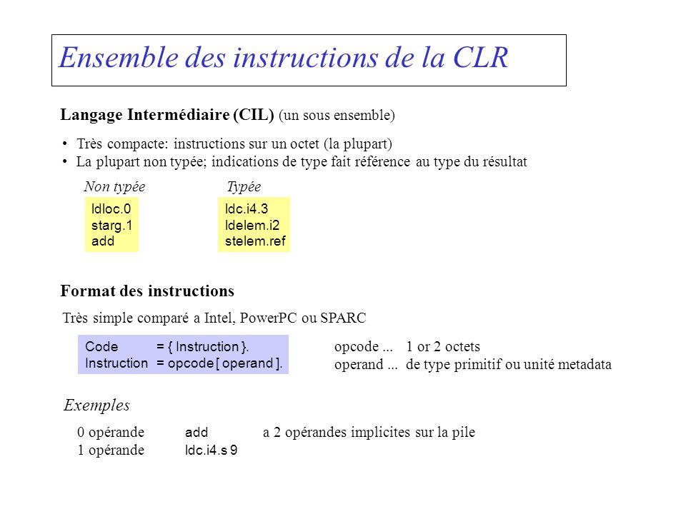 Langage Intermédiaire (CIL) (un sous ensemble) Très compacte: instructions sur un octet (la plupart) La plupart non typée; indications de type fait ré