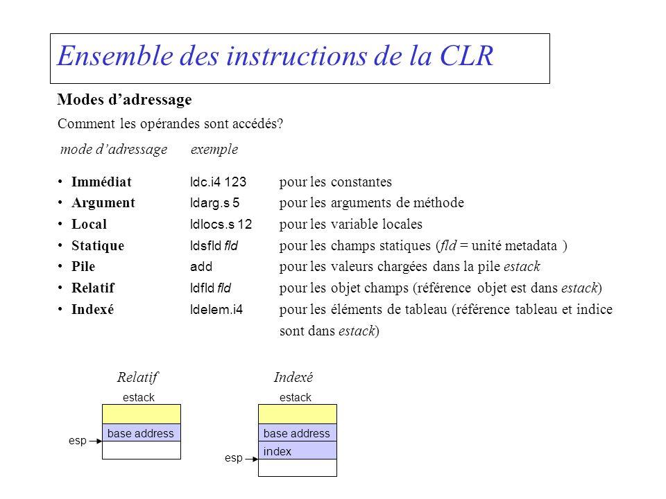 Ensemble des instructions de la CLR Modes dadressage Comment les opérandes sont accédés? Immédiat ldc.i4 123 pour les constantes Argument ldarg.s 5 po