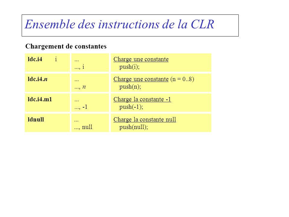 Ensemble des instructions de la CLR Chargement de constantes ldc.i4.n......, n Charge une constante (n = 0..8) push(n); ldc.i4i......, i Charge une co