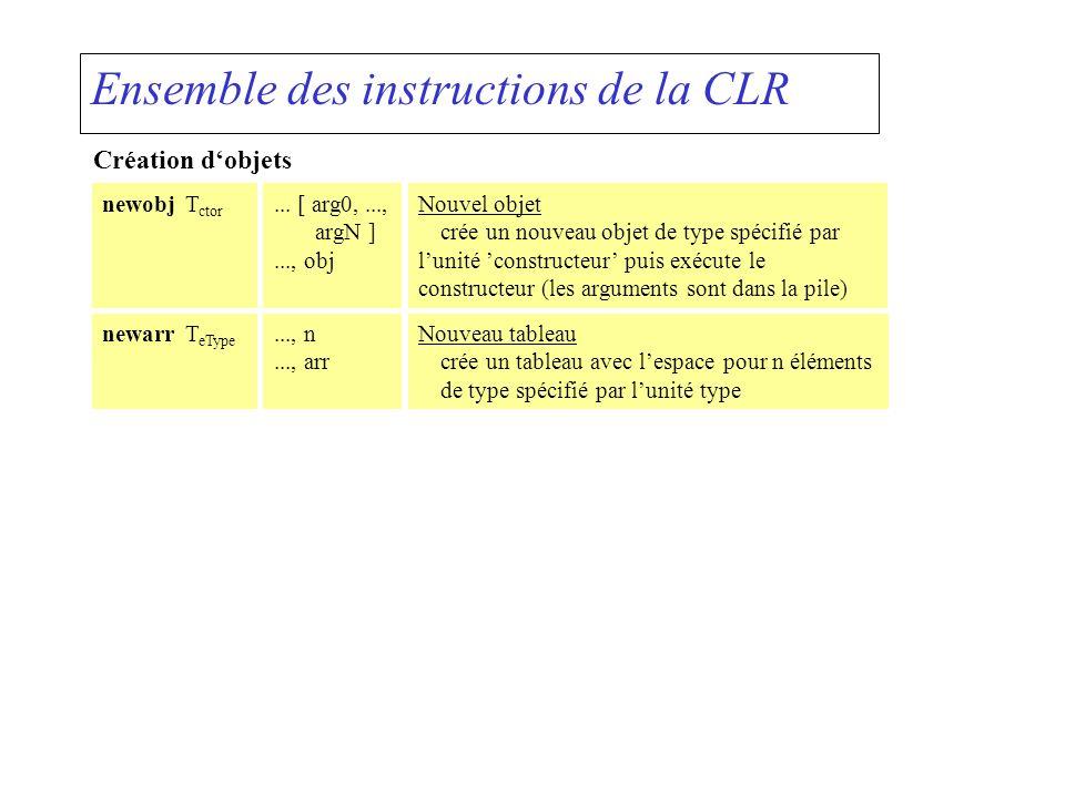 Ensemble des instructions de la CLR Création dobjets newarrT eType..., n..., arr Nouveau tableau crée un tableau avec lespace pour n éléments de type
