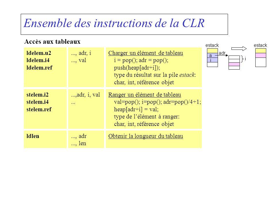 Ensemble des instructions de la CLR Accès aux tableaux stelem.i2 stelem.i4 stelem.ref...,adr, i, val... Ranger un élément de tableau val=pop(); i=pop(