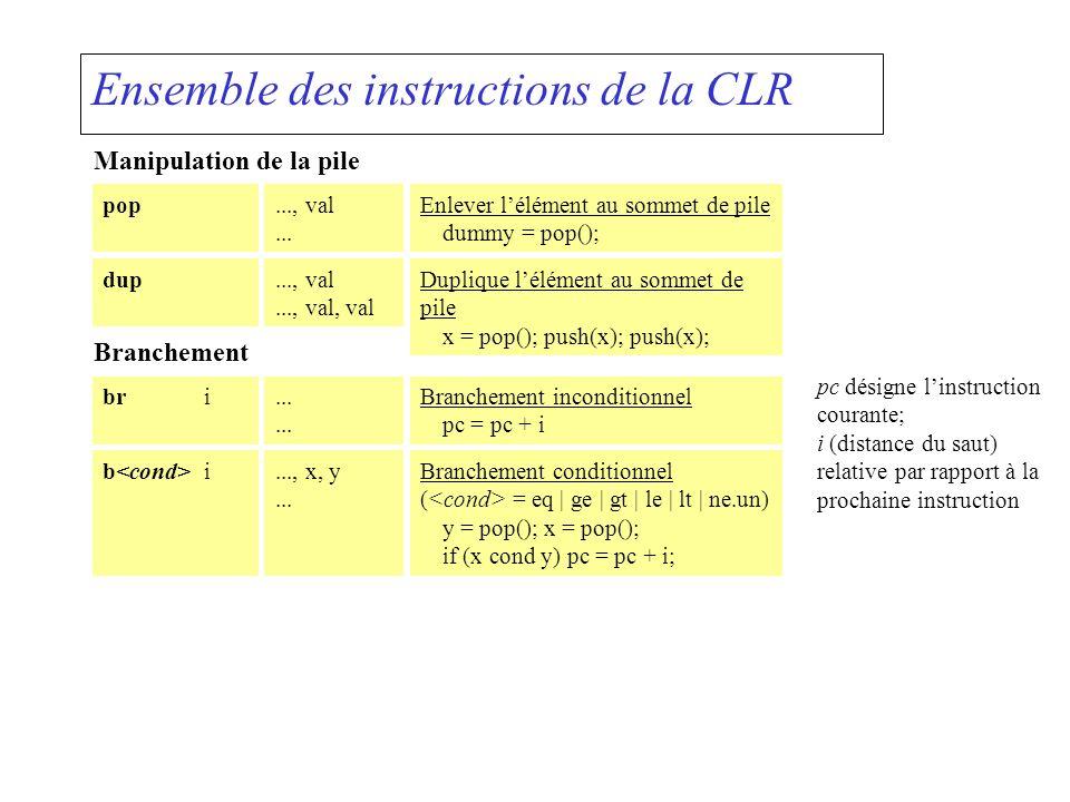 Ensemble des instructions de la CLR Manipulation de la pile pop..., val... Enlever lélément au sommet de pile dummy = pop(); dup..., val..., val, val