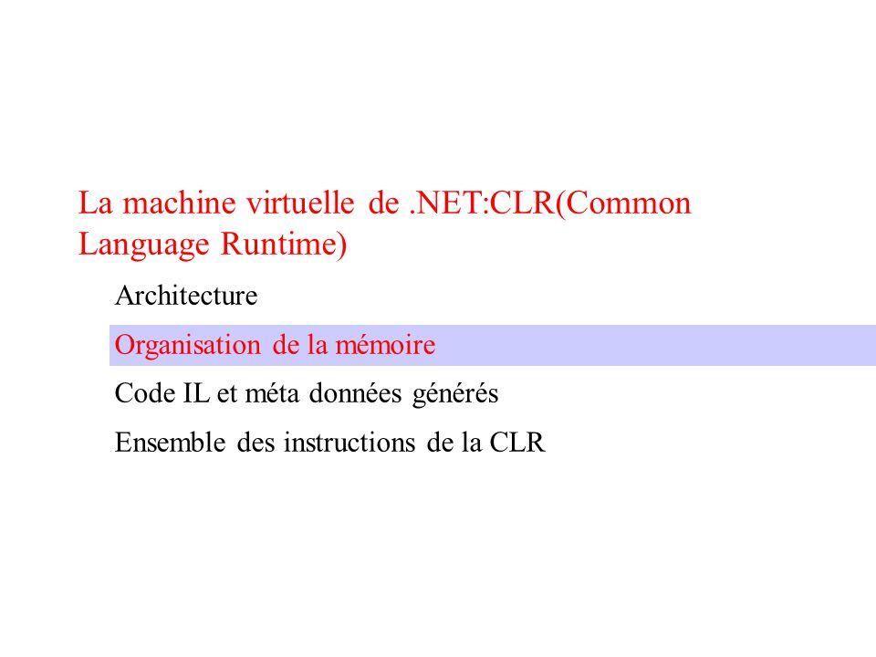 La machine virtuelle de.NET:CLR(Common Language Runtime) Architecture Organisation de la mémoire Code IL et méta données générés Ensemble des instruct