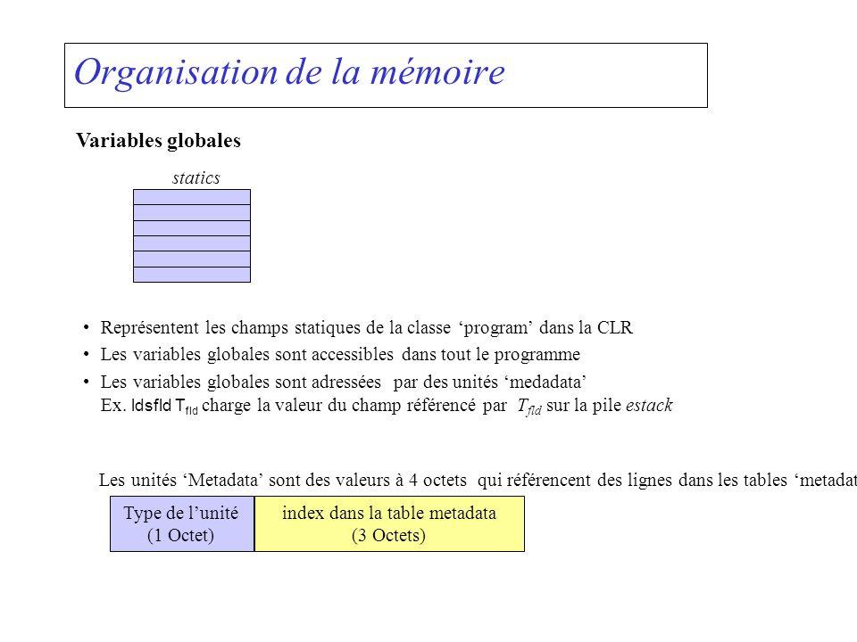 Exemples: arithmétiques x + y * 3ldloc.01x ldloc.11x y ldc.i4.31x y 3 mul1x y*3 add1x+y*3 CodeOctetsPile x++;ldloc.01x ldc.i4.11x 1 add1x+1 stloc.01- x--; ldloc.01x ldc.i4.m11x -1 add1x-1 stloc.01- p.x++ldloc.21p dup1p p ldfld T px 5p p.x ldc.i4.11p p.x 1 add1p p.x+1 stfld T px 5- x 0 y 1 p 2 x y locals a 3 int[] t1 4 t2 5