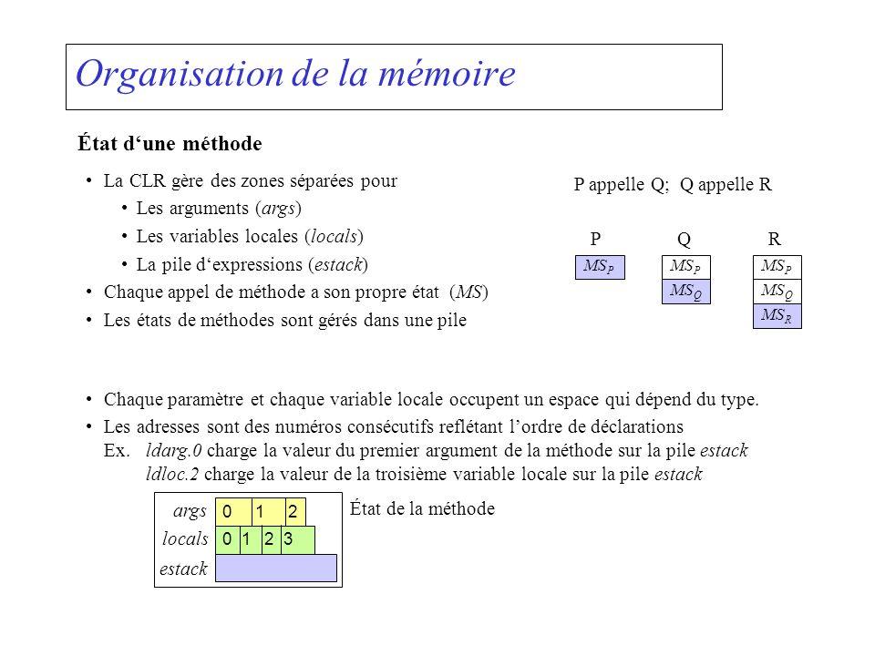 Organisation de la mémoire État dune méthode La CLR gère des zones séparées pour Les arguments (args) Les variables locales (locals) La pile dexpressi