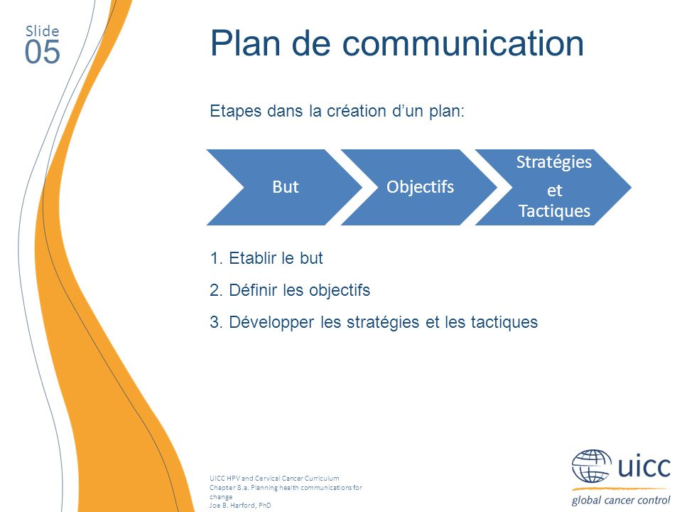 UICC HPV and Cervical Cancer Curriculum Chapter 8.a. Planning health communications for change Joe B. Harford, PhD Slide 05 Plan de communication Etap