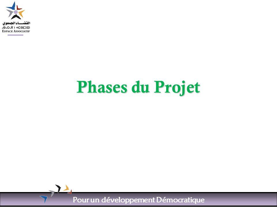 Pour un développement Démocratique Phases du Projet