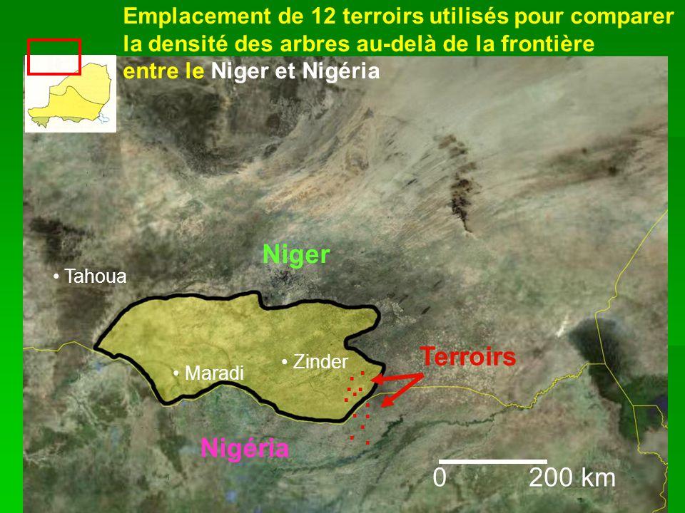 Emplacement de 12 terroirs utilisés pour comparer la densité des arbres au-delà de la frontière entre le Niger et Nigéria Niger Zinder Maradi Tahoua 0