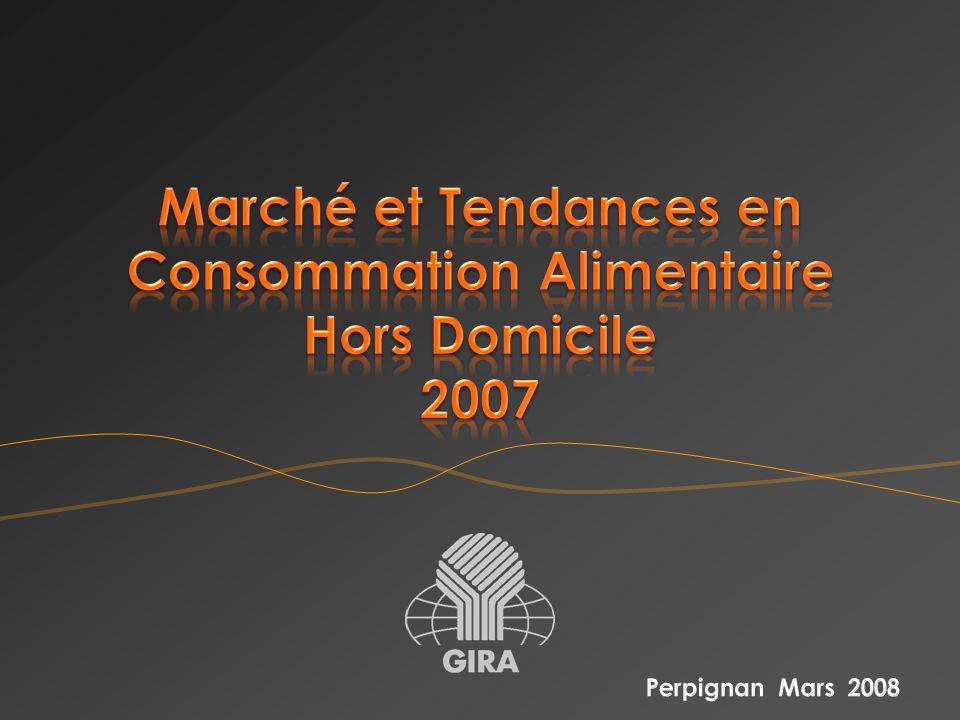 28 150 Etablissements en France (+2%) 9.38 Mds de Chiffre dAffaires (+5%) 1438 Millions de repas servis en 2007 (+4%) Un ticket moyen de 6.52 12% de part du marche de la CAHD 140 couverts en moyenne par jour par établissement 333.07 k de CA moyen par établissement par an CBB 7.05 MDS CBB -Bistrots -Bars -Brasseries -Cafés & Restaurants -Bistrots -Bars -Brasseries -Cafés & Restaurants CAA 9.38 MDS CAA Métiers -Métiers de Bouche -Magasins-Cinémas-Pétroliers-Sites Métiers -Métiers de Bouche -Magasins-Cinémas-Pétroliers-Sites RH 4.46 MDS RH Indépendants -Indépendants-Groupes-Chaînes -Groupes-Chaînes R Coll 16.32 MDS R Coll 16.32 MDS -Santé -Enseignement -Entreprises -Divers -Santé -Enseignement -Entreprises -Divers R Comm 40.23 MDS R Comm 40.23 MDS Indépendants -Indépendants-Sociétésstructurées dont chaînes Indépendants -Indépendants-Sociétésstructurées dont chaînes RA 0.86 MDS RA -Usines-Hopitaux-Armée -Campus-Usines-Hopitaux-Armée -Campus