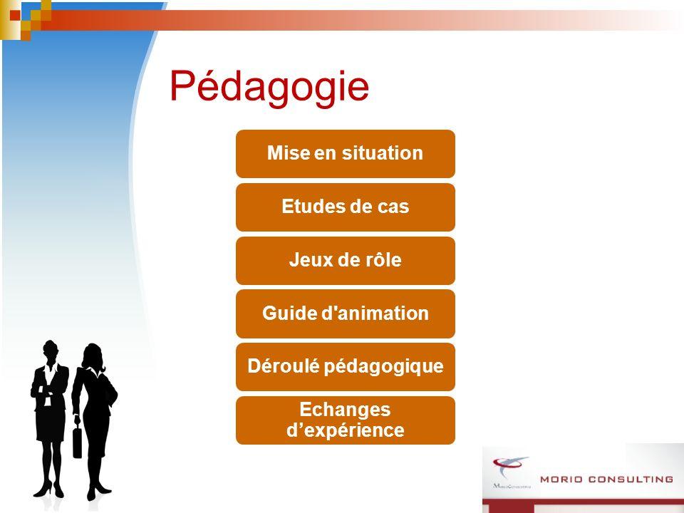 Pédagogie Mise en situation Etudes de cas Jeux de rôle Guide d'animation Déroulé pédagogique Echanges dexpérience