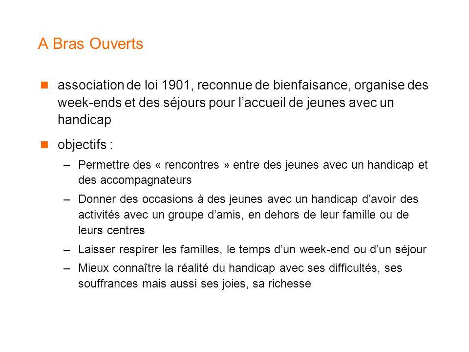 A Bras Ouverts association de loi 1901, reconnue de bienfaisance, organise des week-ends et des séjours pour laccueil de jeunes avec un handicap objec