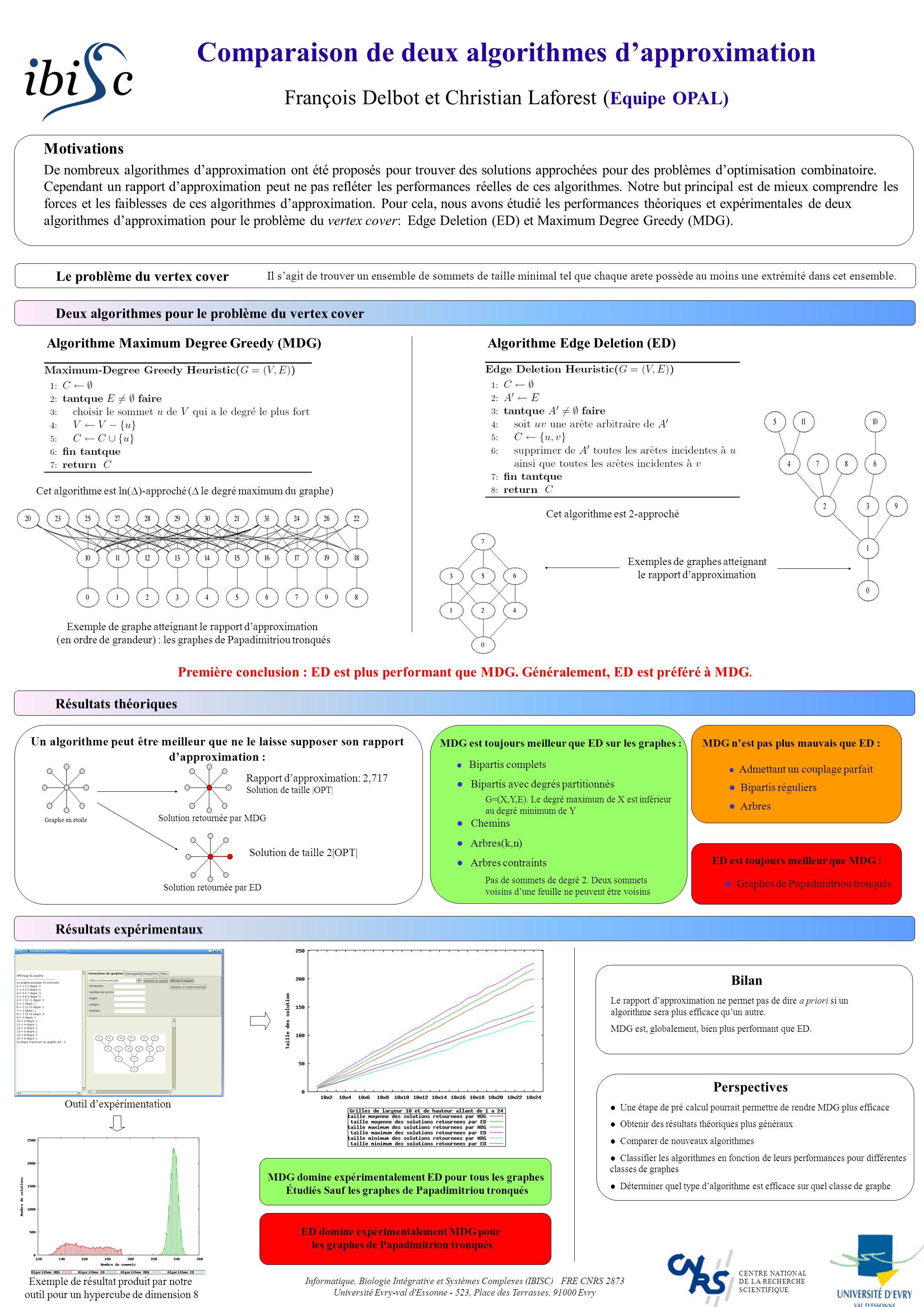 Le problème du vertex cover Comparaison de deux algorithmes dapproximation François Delbot et Christian Laforest ( Equipe OPAL) C E N T R E N A T I O
