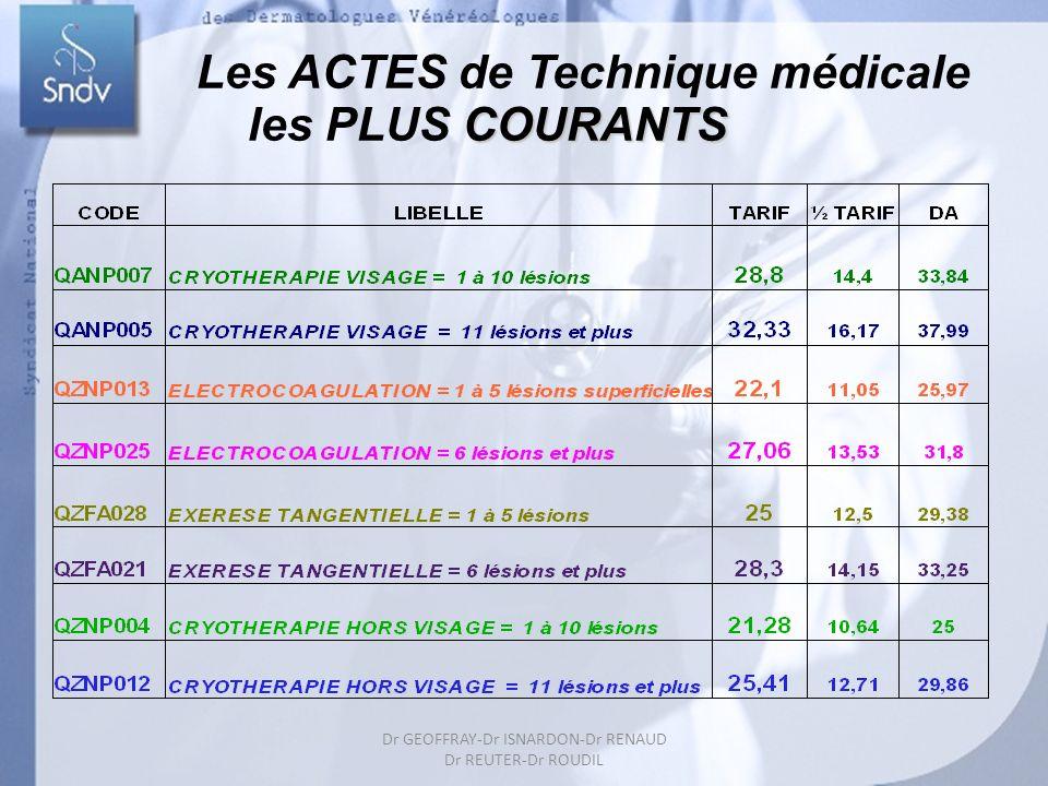 5 COURANTS Les ACTES de Technique médicale les PLUS COURANTS
