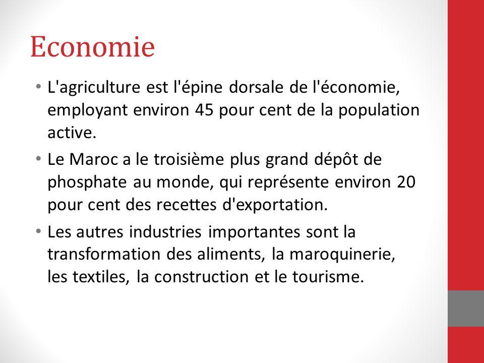 Economie L'agriculture est l'épine dorsale de l'économie, employant environ 45 pour cent de la population active. Le Maroc a le troisième plus grand d