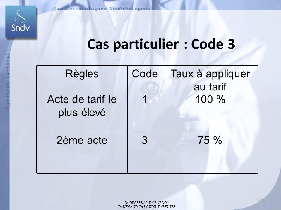 Cas particulier : Code 3 RèglesCodeTaux à appliquer au tarif Acte de tarif le plus élevé 1100 % 2ème acte375 % Dr GEOFFRAY Dr ISARDON Dr RENAUD Dr ROUDIL Dr REUTER 102
