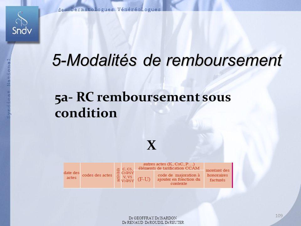 5-Modalités de remboursement 5a- RC remboursement sous condition X Dr GEOFFRAY Dr ISARDON Dr RENAUD Dr ROUDIL Dr REUTER 109