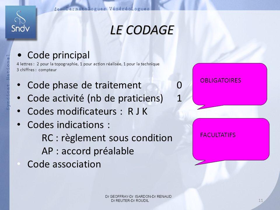 LE CODAGE Code principal 4 lettres : 2 pour la topographie, 1 pour action réalisée, 1 pour la technique 3 chiffres : compteur Code phase de traitement