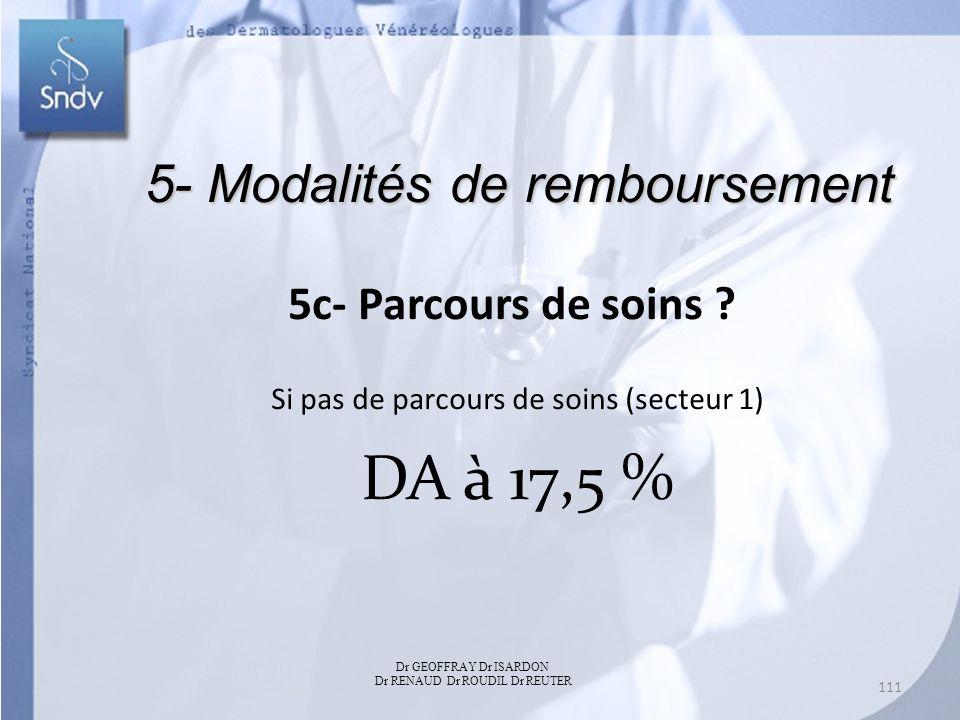 5- Modalités de remboursement 5c- Parcours de soins ? Si pas de parcours de soins (secteur 1) DA à 17,5 % Dr GEOFFRAY Dr ISARDON Dr RENAUD Dr ROUDIL D