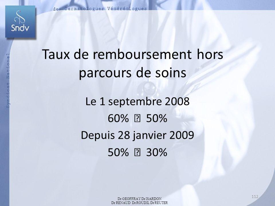 Taux de remboursement hors parcours de soins Le 1 septembre 2008 60% 50% Depuis 28 janvier 2009 50% 30% Dr GEOFFRAY Dr ISARDON Dr RENAUD Dr ROUDIL Dr REUTER 112