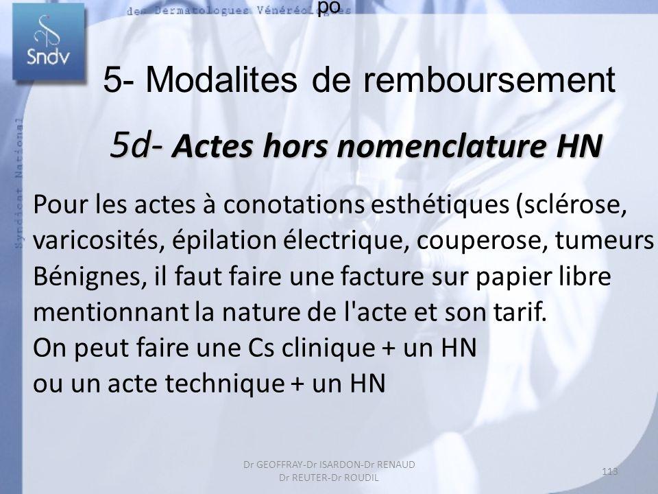 po 5d- Actes hors nomenclature HN 113 Dr GEOFFRAY-Dr ISARDON-Dr RENAUD Dr REUTER-Dr ROUDIL 5- Modalites de remboursement Pour les actes à conotations