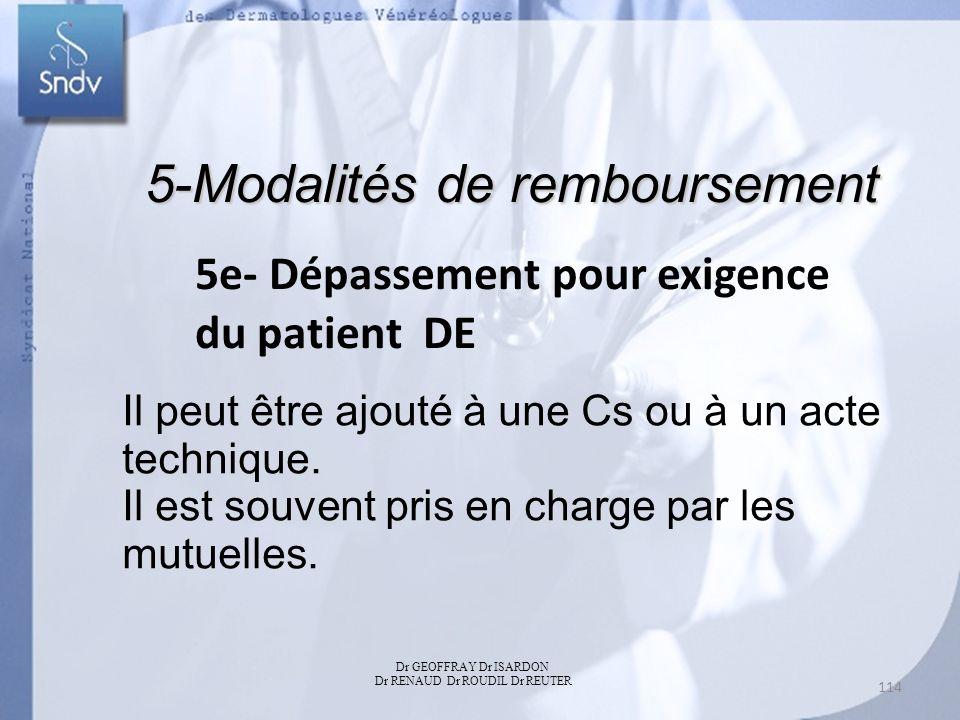 5-Modalités de remboursement 5e- Dépassement pour exigence du patient DE Dr GEOFFRAY Dr ISARDON Dr RENAUD Dr ROUDIL Dr REUTER 114 Il peut être ajouté à une Cs ou à un acte technique.