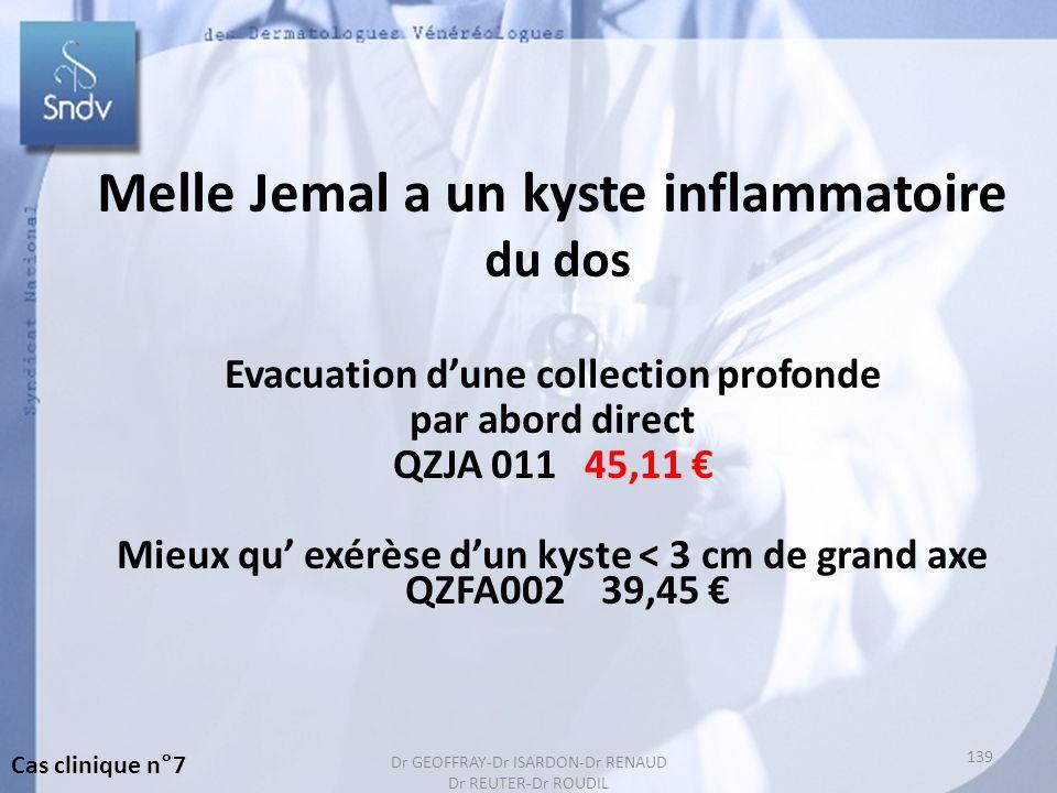 139 Melle Jemal a un kyste inflammatoire du dos Evacuation dune collection profonde par abord direct QZJA 011 45,11 Mieux qu exérèse dun kyste < 3 cm de grand axe QZFA002 39,45 Cas clinique n°7 139 Dr GEOFFRAY-Dr ISARDON-Dr RENAUD Dr REUTER-Dr ROUDIL