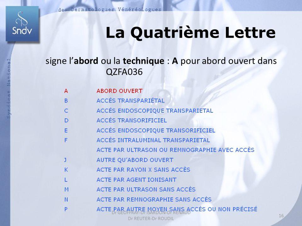 La Quatrième Lettre signe labord ou la technique : A pour abord ouvert dans QZFA036 16 Dr GEOFFRAY-Dr ISARDON-Dr RENAUD Dr REUTER-Dr ROUDIL