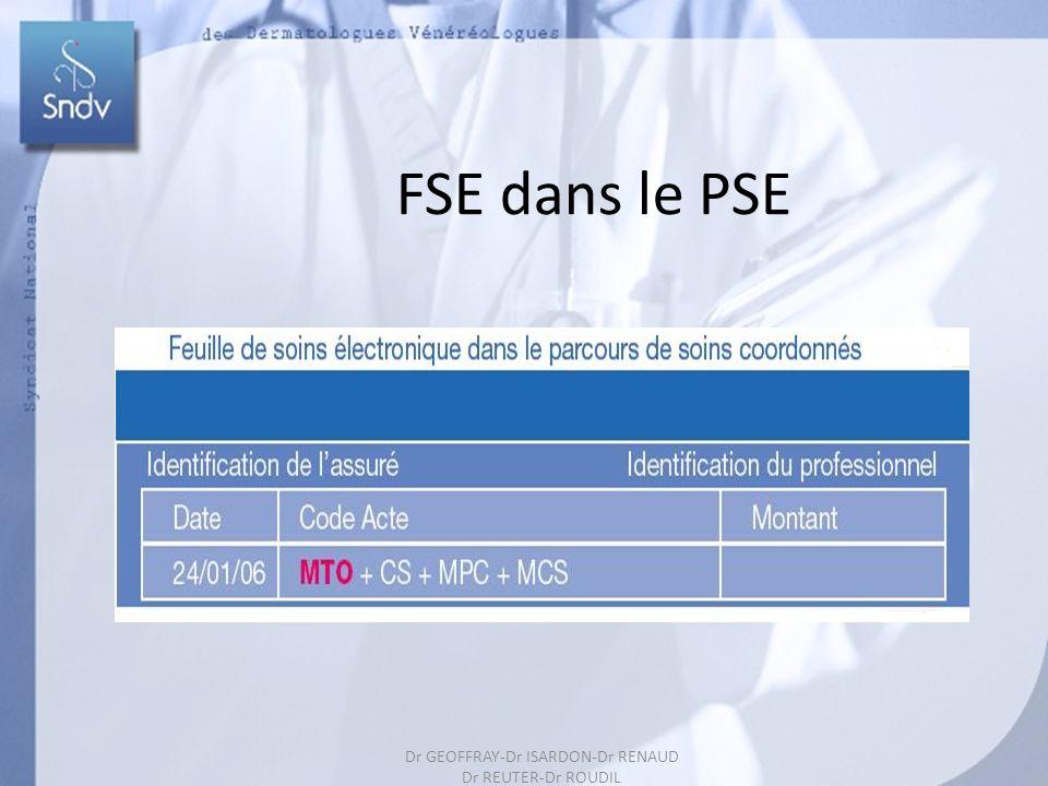 Dr GEOFFRAY-Dr ISARDON-Dr RENAUD Dr REUTER-Dr ROUDIL 165 FSE dans le PSE Dr GEOFFRAY-Dr ISARDON-Dr RENAUD Dr REUTER-Dr ROUDIL