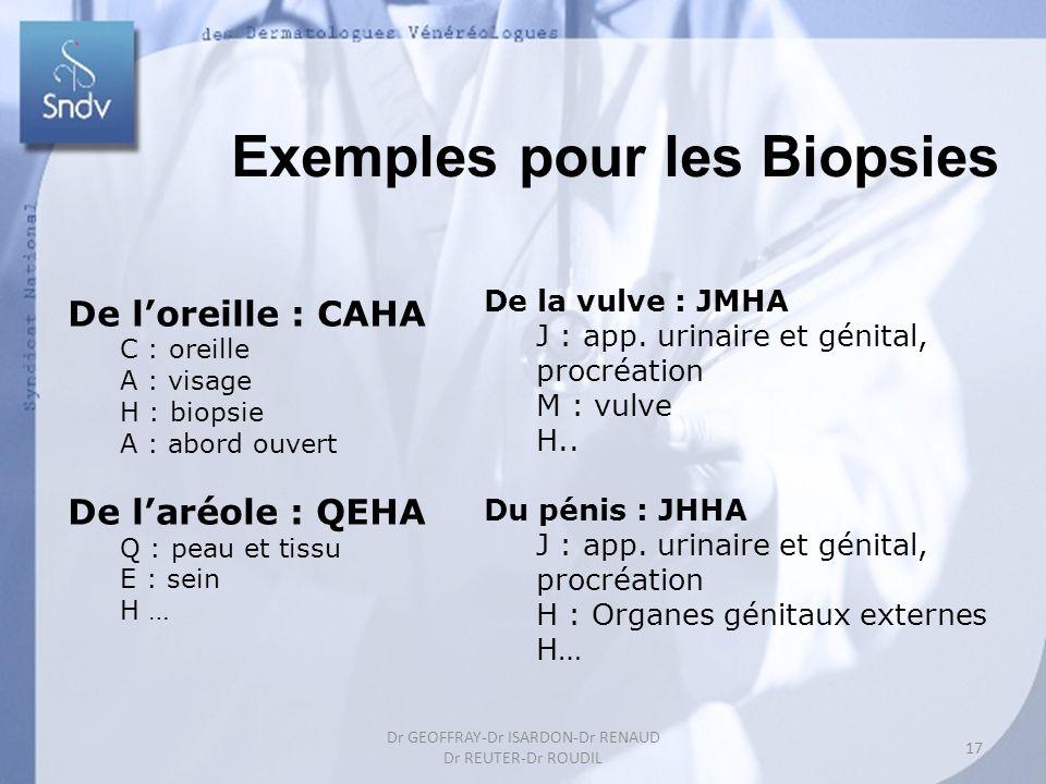 Exemples pour les Biopsies De loreille : CAHA C : oreille A : visage H : biopsie A : abord ouvert De laréole : QEHA Q : peau et tissu E : sein H … De la vulve : JMHA J : app.