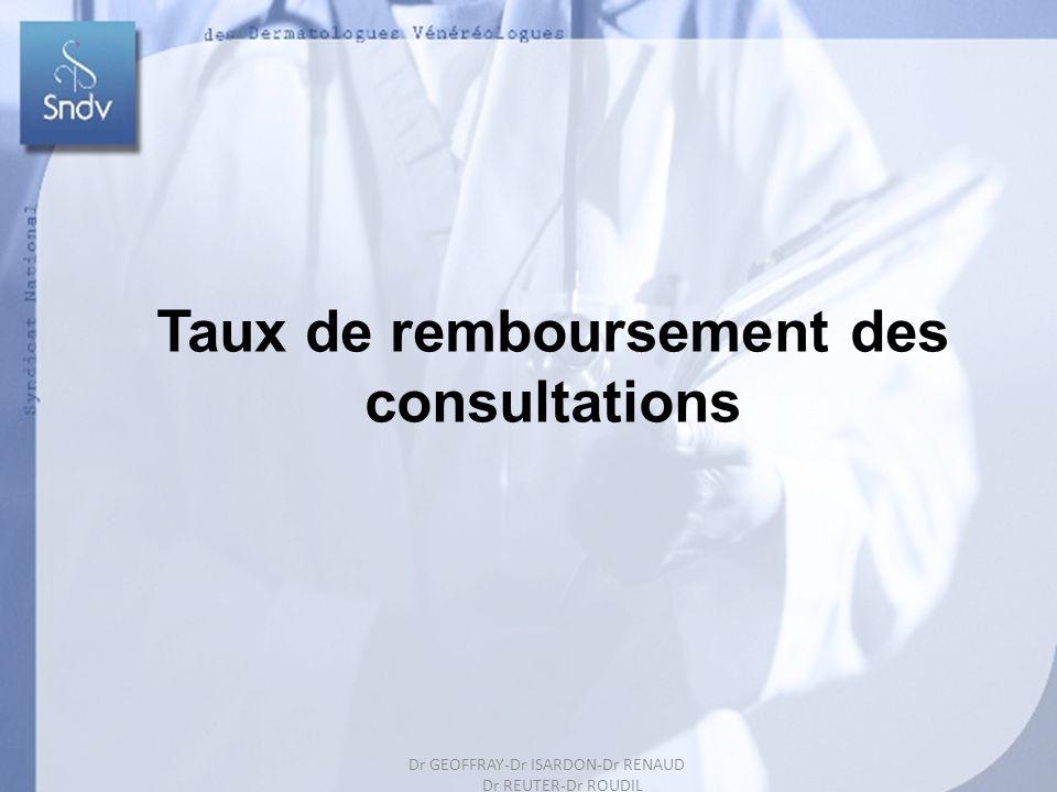 173 Taux de remboursement des consultations Dr GEOFFRAY-Dr ISARDON-Dr RENAUD Dr REUTER-Dr ROUDIL