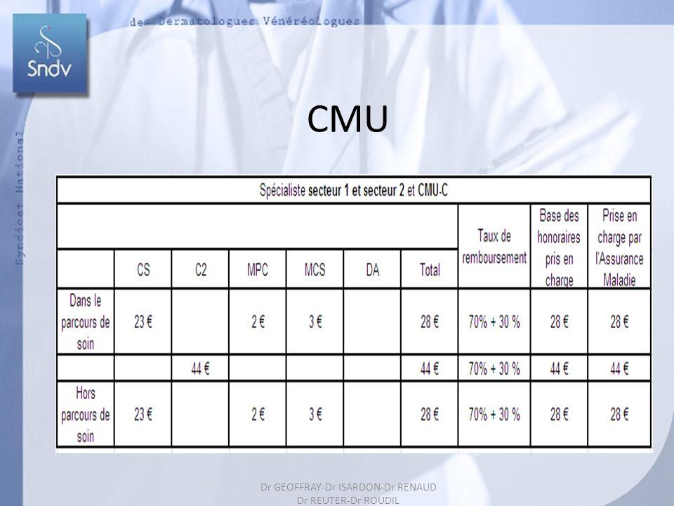 176 CMU Dr GEOFFRAY-Dr ISARDON-Dr RENAUD Dr REUTER-Dr ROUDIL