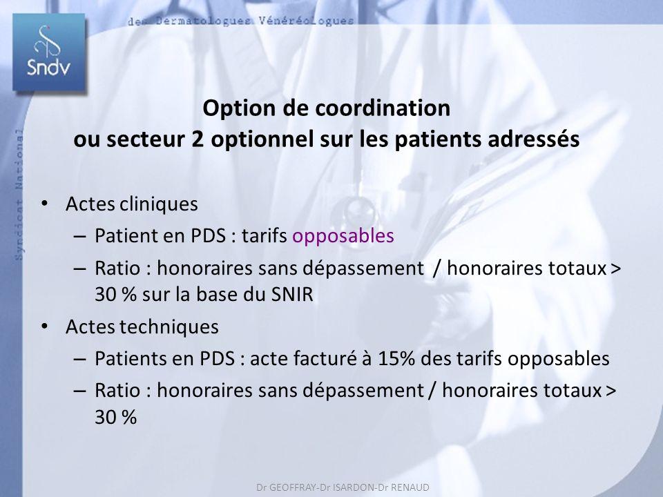 178 Option de coordination ou secteur 2 optionnel sur les patients adressés Actes cliniques – Patient en PDS : tarifs opposables – Ratio : honoraires