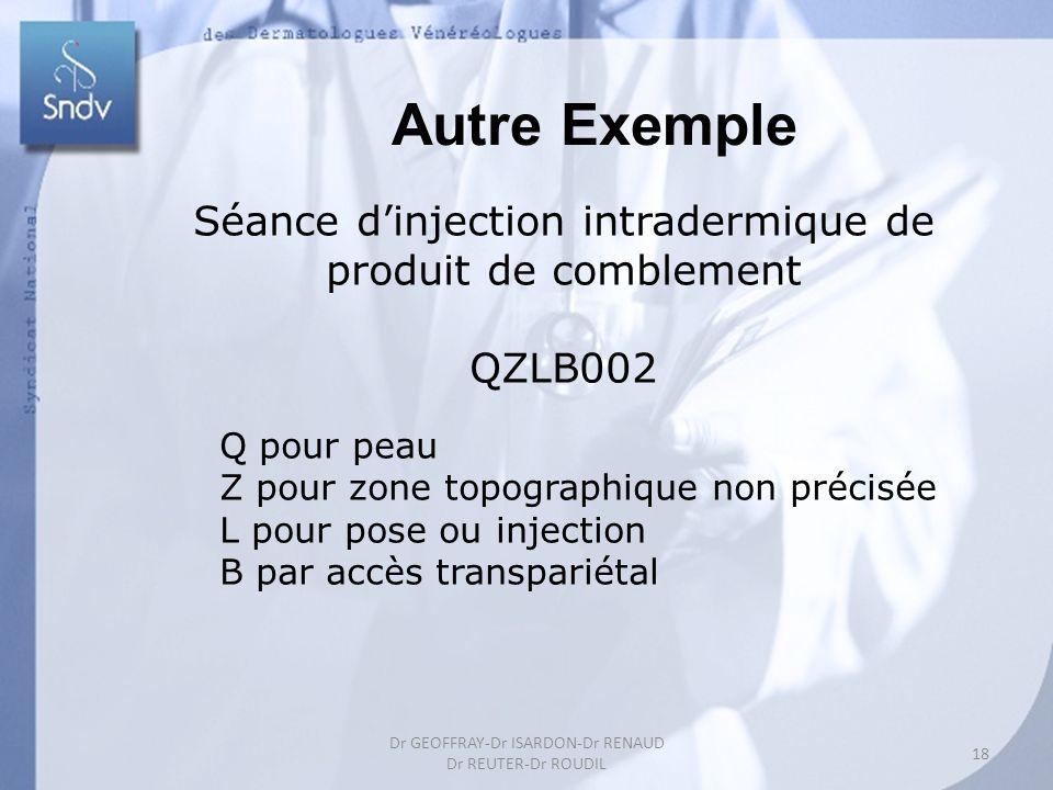 Autre Exemple Séance dinjection intradermique de produit de comblement QZLB002 Q pour peau Z pour zone topographique non précisée L pour pose ou injection B par accès transpariétal 18 Dr GEOFFRAY-Dr ISARDON-Dr RENAUD Dr REUTER-Dr ROUDIL