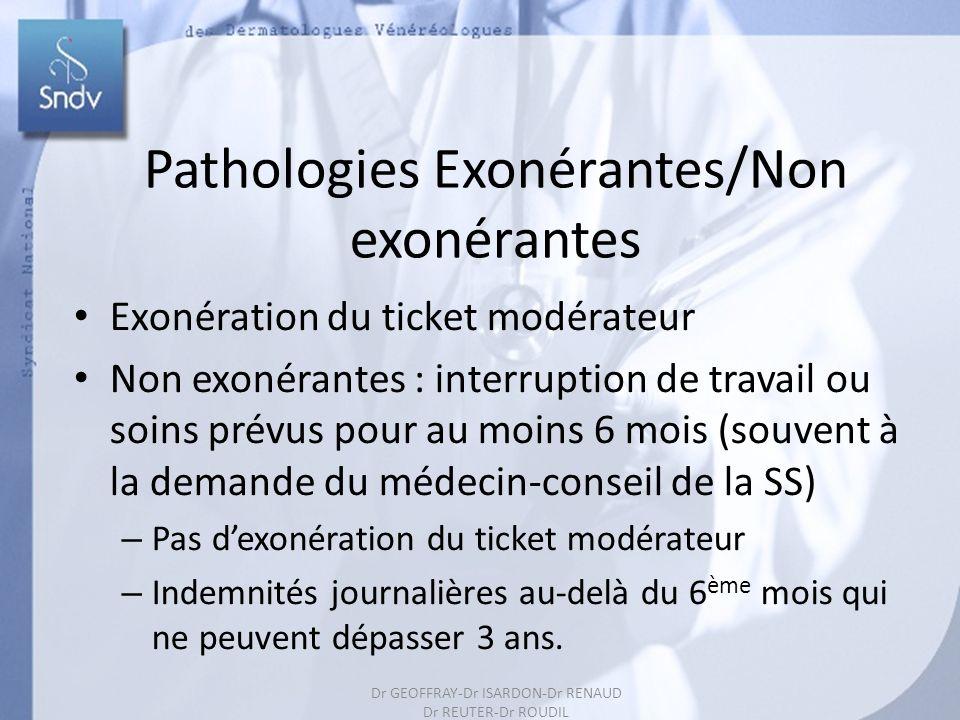Dr GEOFFRAY-Dr ISARDON-Dr RENAUD Dr REUTER-Dr ROUDIL 182 Pathologies Exonérantes/Non exonérantes Exonération du ticket modérateur Non exonérantes : in