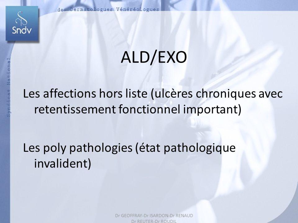 184 ALD/EXO Les affections hors liste (ulcères chroniques avec retentissement fonctionnel important) Les poly pathologies (état pathologique invalident) Dr GEOFFRAY-Dr ISARDON-Dr RENAUD Dr REUTER-Dr ROUDIL