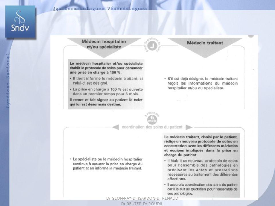 186 Dr GEOFFRAY-Dr ISARDON-Dr RENAUD Dr REUTER-Dr ROUDIL