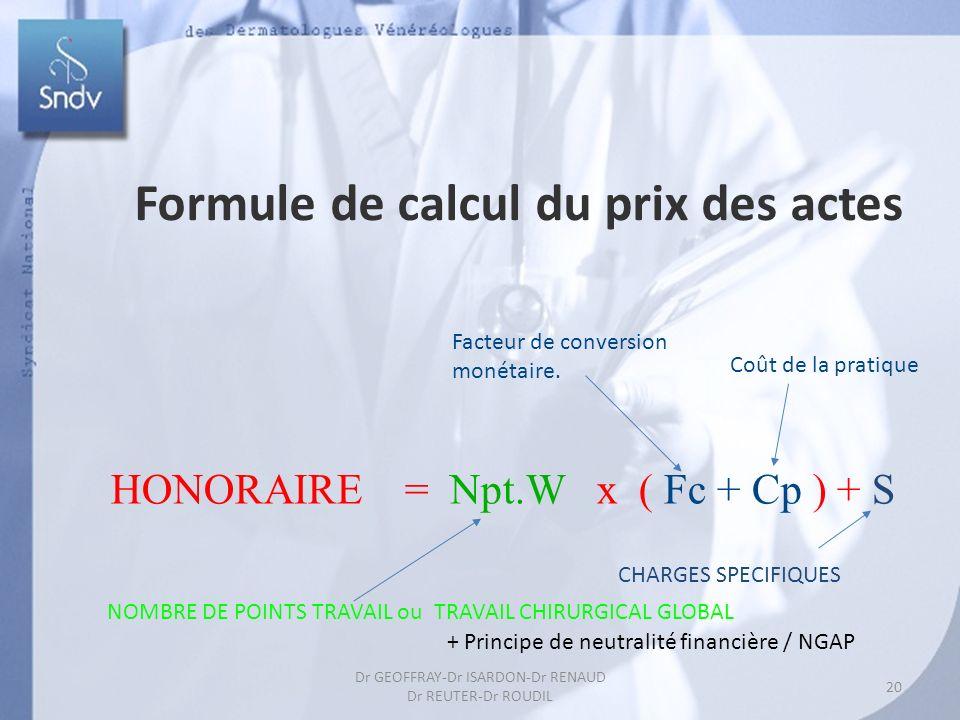 20 Dr GEOFFRAY-Dr ISARDON-Dr RENAUD Dr REUTER-Dr ROUDIL Formule de calcul du prix des actes HONORAIRE = Npt.W x ( Fc + Cp ) + S NOMBRE DE POINTS TRAVAIL ou TRAVAIL CHIRURGICAL GLOBAL + Principe de neutralité financière / NGAP Facteur de conversion monétaire.