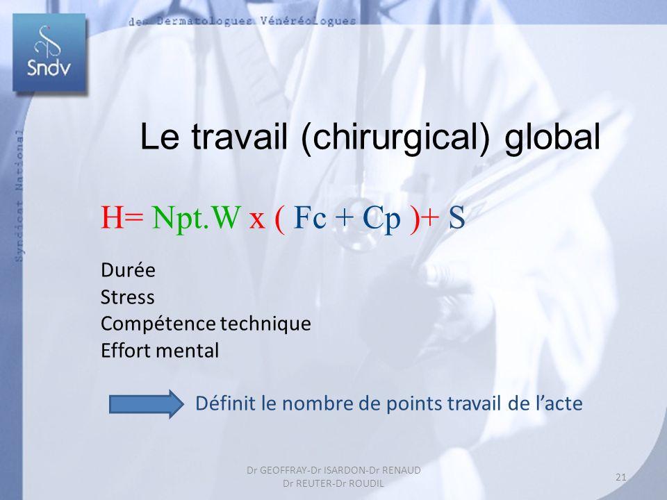 21 Dr GEOFFRAY-Dr ISARDON-Dr RENAUD Dr REUTER-Dr ROUDIL Le travail (chirurgical) global H= Npt.W x ( Fc + Cp )+ S Durée Stress Compétence technique Effort mental Définit le nombre de points travail de lacte