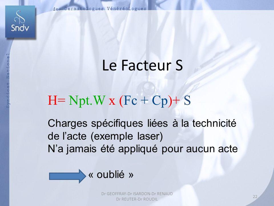 Le Facteur S 22 Dr GEOFFRAY-Dr ISARDON-Dr RENAUD Dr REUTER-Dr ROUDIL H= Npt.W x (Fc + Cp)+ S Charges spécifiques liées à la technicité de lacte (exemple laser) Na jamais été appliqué pour aucun acte « oublié »