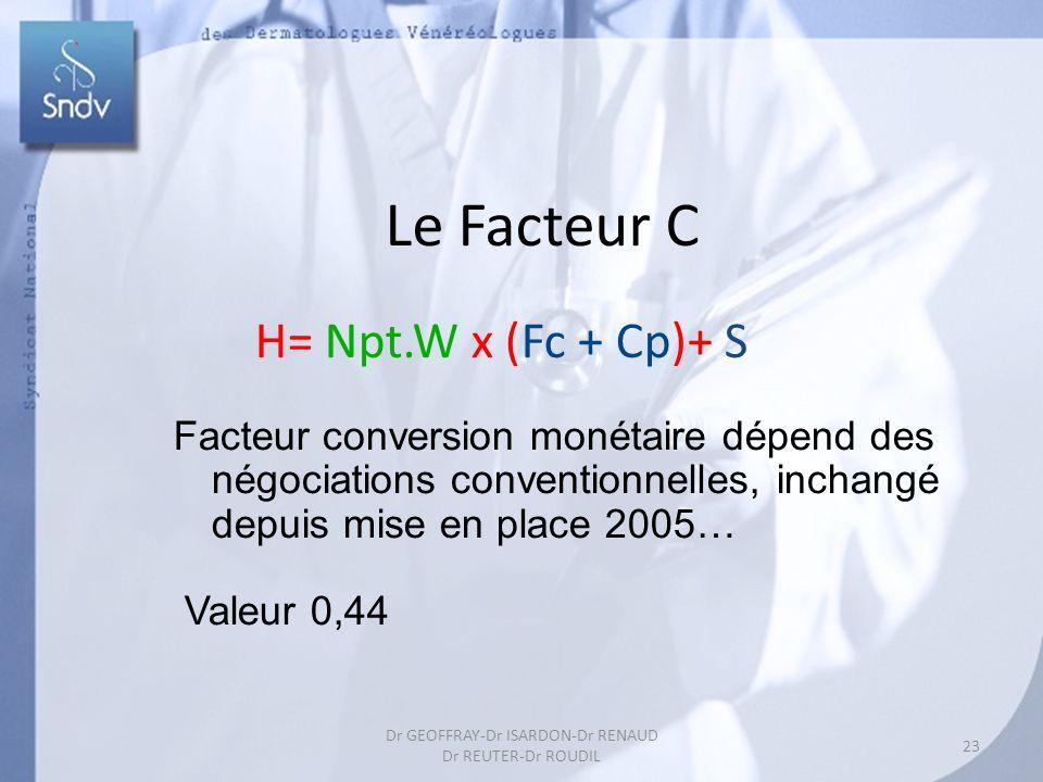 Le Facteur C 23 Dr GEOFFRAY-Dr ISARDON-Dr RENAUD Dr REUTER-Dr ROUDIL H= Npt.W x (Fc + Cp)+ S Facteur conversion monétaire dépend des négociations conventionnelles, inchangé depuis mise en place 2005… Valeur 0,44