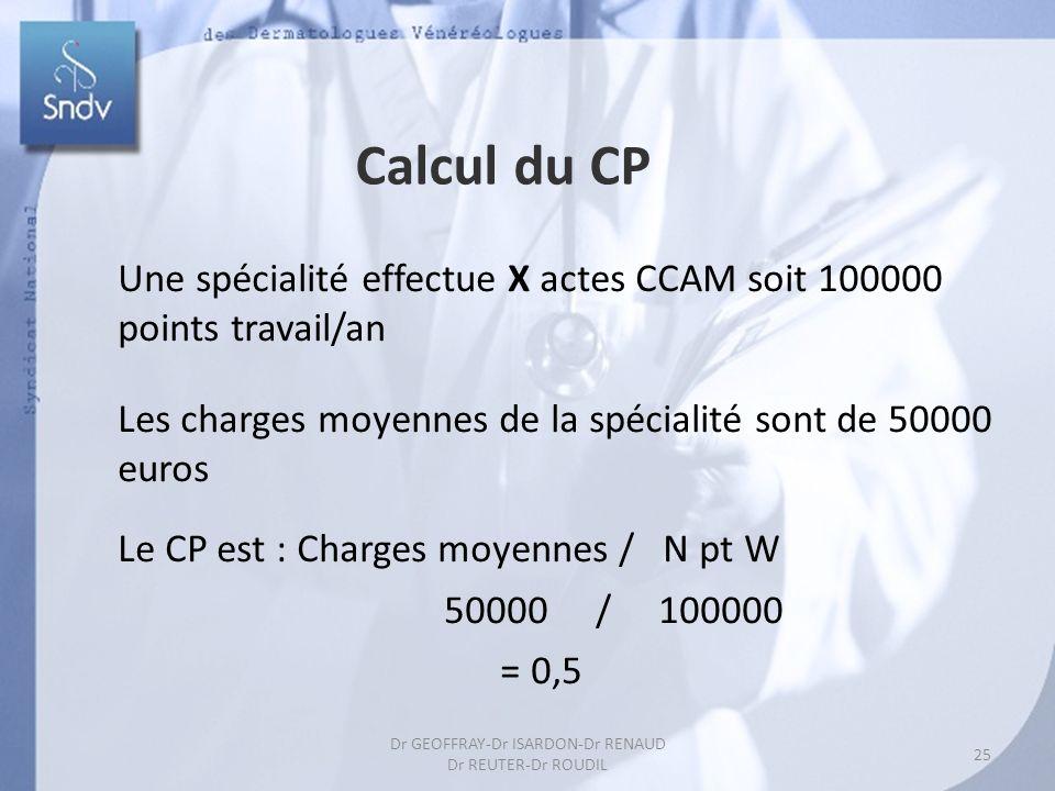25 Dr GEOFFRAY-Dr ISARDON-Dr RENAUD Dr REUTER-Dr ROUDIL Calcul du CP Une spécialité effectue X actes CCAM soit 100000 points travail/an Les charges mo