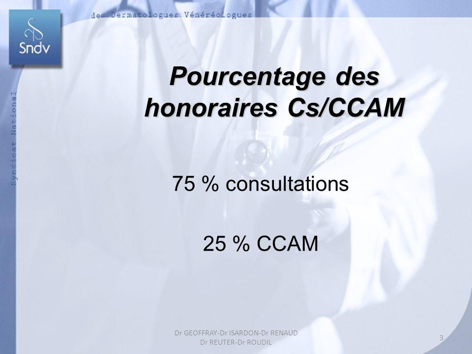 74 Où trouver les versions de la CCAM .